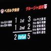 マッチレビュー 天皇杯2回戦 ベガルタ仙台 vs グルージャ盛岡-グルージャ新時代の幕開け-
