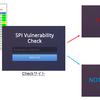 「SPI Vulnerability Check」について