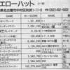ゲームセンター回顧録 イエローハットと名古屋駅太閤通口の店舗群 その1