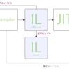 C#で作られたプログラムをデコンパイルしてみよう