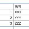 Excel から Markdownのテーブル形式で簡単に貼り付けられる Redmine プラグインを作った