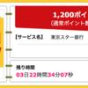 【ハピタス】東京スター銀行 口座開設が期間限定で1,200pt(1,200円)にアップ!