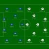 【マッチレビュー】20-21 スーペルコパ準決勝 バルセロナ対レアル・ソシエダ