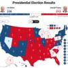 泥沼化!アメリカ大統領選挙の行方。最悪12月まで決まらない!?