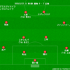 【2020 J1 第1節】サンフレッチェ広島 3 - 0 鹿島アントラーズ 厳しい道のりを予感させるリーグ戦大敗スタート