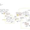 リモートでPeople+AI Guidebookの輪読会をやった話