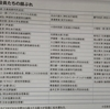 「男系男子」に固執する日本会議と神社本庁の結託はなぜ起きたか?