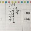 特命調査 慶長熊本その2(2021/5)