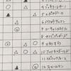 10/21 菊花賞