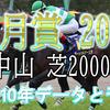 【皐月賞 2020】過去10年データと予想