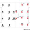 【アンダルシアに憧れて】Jリーグ 第19節 ベガルタ仙台vs鹿島アントラーズ (0-4)