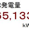 2011年12月分発電量