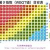 傲岸不遜のIOCと無礼千万のJOCとが開催する2020東京オリンピックにおいては,トヨタ自動車などが不快感を表明,五輪関連の広告活動はしないと判断
