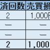 2018年12月1週目(12月3~8日) ループイフダン 利益10,593円