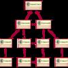 初めてのcoffee script: markdown-preview-enhancedの機能改良リクエスト