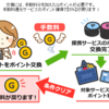 【ANA陸マイラー入門4】GポイントをLINEポイント交換