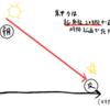 【本のレビュー】神・時間術 樺沢紫苑著 Part3 朝の集中力を生かす