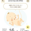 妊娠9ヶ月(32w目)