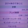 うちの3DSの「思い出きろく帳」(2014年版)