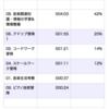 2020/09/08(水)