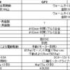 AP赤道儀発表