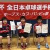 【 試合結果 】全農杯 平成30年度全日本卓球選手権大会(ホープス・カブ・バンビの部)宮城県予選会