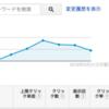 Google Adwords の表示項目に直帰率・平均セッション時間・平均閲覧画面数を追加