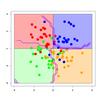 Machine learning for package users with R (0): Prologue