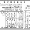 株式会社京都パープルサンガ 第27期決算公告