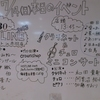 HOTLINE2013赤羽アピレ店ショップオーディション7/14レポート!