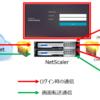 NetScalerでできること