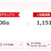 本日のカラオケ(2017/8/1)