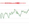 ■途中経過_1■BitCoinアービトラージ取引シュミレーション結果(2017年9月1日)