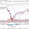 S&Pとナスダックの現状は?大きな違いは何?いったん売って買い戻す作戦は?
