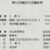 シニアクラブ(131)    シニアクラブ 浜松市 第53回輪投げ大会の成績と締めくくり