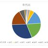 【4/13 22:00時点】石川県内の新型コロナウイルス感染状況