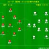 J1リーグ第32節 FC東京vs湘南ベルマーレ レビュー