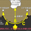【FF14】今日から始めるフロントライン6「外縁遺跡群(制圧戦)入門」(#233)