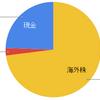 【祝大台!】資産状況 42ヶ月目 2019年2月