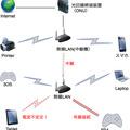 無線LANルーター2台を不安定な中継接続にするのをやめて2台同時起動でシームレスに使うことにした(ローミング機能)