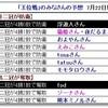 【将棋】藤井二冠「王位戦」防衛戦第3局で、天敵・豊島竜王に勝利。2勝1敗で防衛に前進。