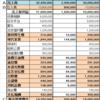 消費税・計算例(課税)