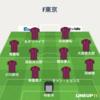 新戦力  FC東京ーガンバ大阪