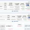 ただの今週のリスク資産状況(R1.5.19)トランプ大統領の中国叩きを賛成している人は多いらしいの件