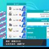 【スパイクチャレンジ】【最終61位 1757】ダンディ脳筋サイクル祭り