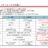 第13回Jリーグクラブライセンス交付規則を読み解く(2017年改訂版)
