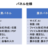 【AIIT】PBL成果報告会:Part3 成果パネル/展示パネルの作り方