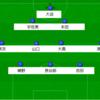 【西野ジャパンのサッカーが3分でわかる】ガーナ戦の日本代表を画像で解説【ロシアW杯へ向けて】