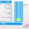 Xperia XZに7.1が降ってきた