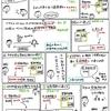 簿記きほんのき36【仕訳】受取手形の仕訳